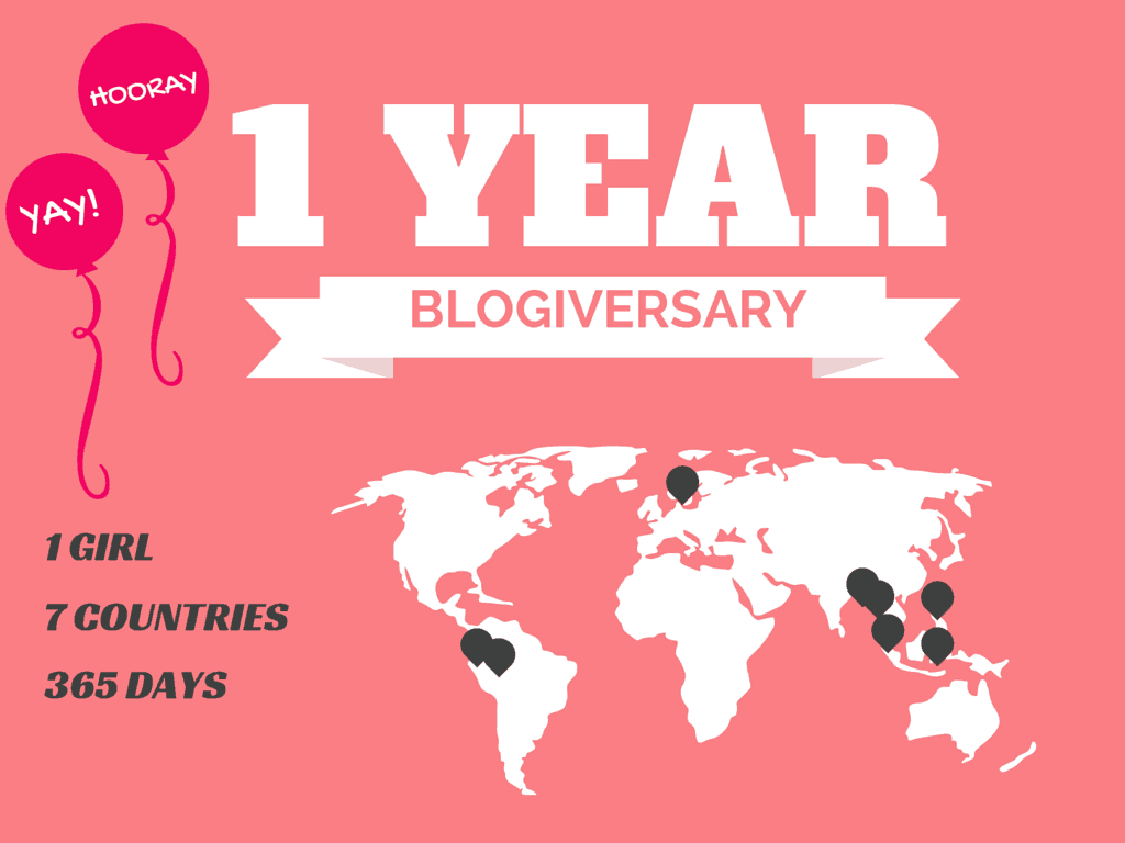 My 1 year blogiversary